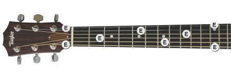 Many E Notes On Guitar Fretboard
