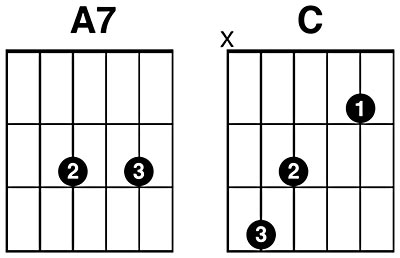 Smooth Guitar Chord Changes from A7 to C