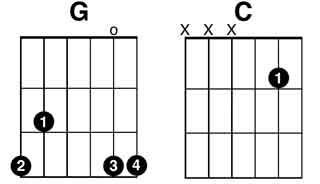 Modified G C Chords