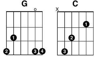Standard G & C Chords
