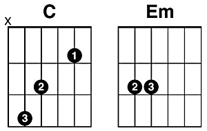 Easy Eleanor Rigby Guitar Chords