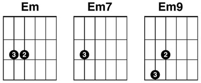Descending Bass Chords For Easy Eleanor Rigby