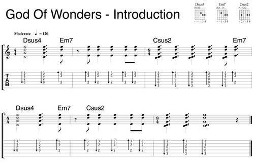 Guitar Chords For God Of Wonders