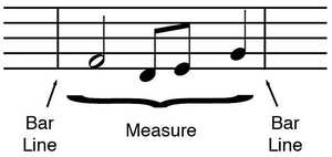 Measure with Bar Lines