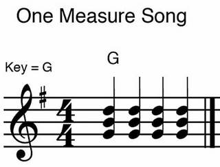 Musical Measure