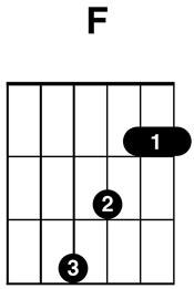 F-Chord