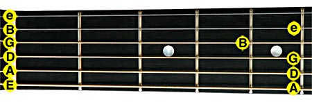 Guitar Tuning with adjacent strings
