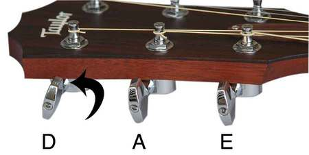 How to tune your guitar up