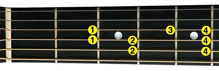 Second Position C Scale Fingerings